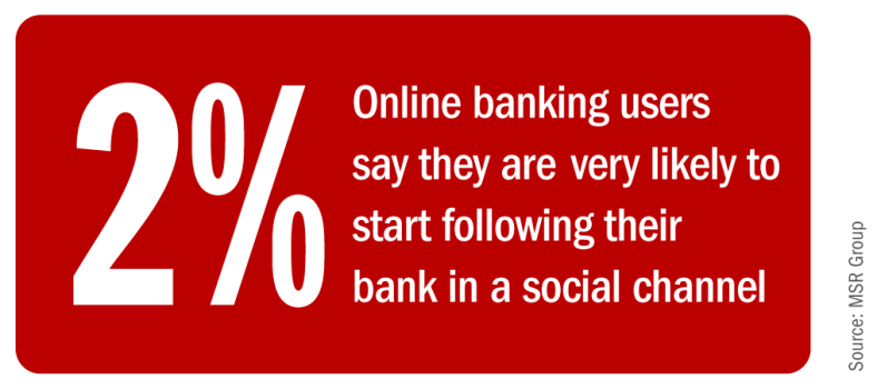 online_banking_users_likely_to_follow_bank_in_social_channels